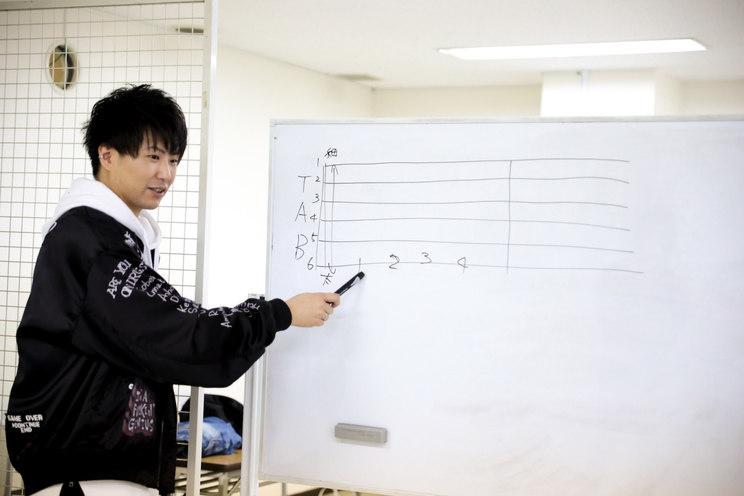 ギター講師の福原氏|Fragrant Drive 伊原佳奈美「絶対ギター少女」第2回